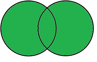 Full Outer Join Venn Diagram