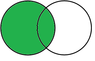 Left Outer Join Venn Diagram